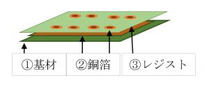 基板の構造